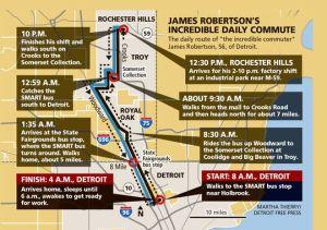Robertson commute